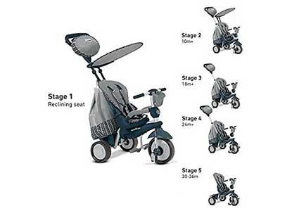 SmarTrike Dazzle 5 in 1 Recliner Trike - Grey by Smartrike